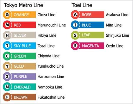 The Tokyo Metro Lines